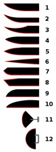 Many styles of blade shapes are available.